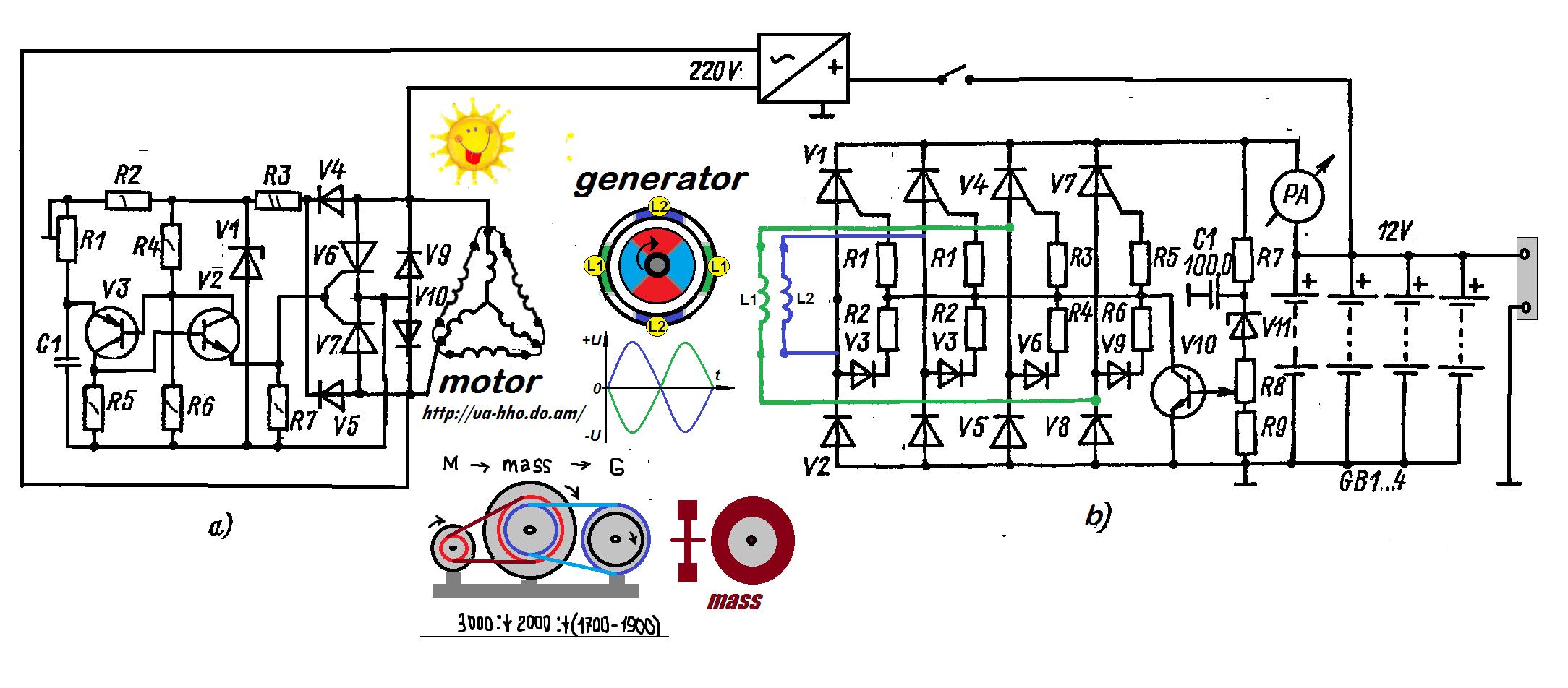 Расчет генератора. генератор своими руками