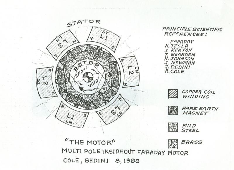 bedini window motor parts list