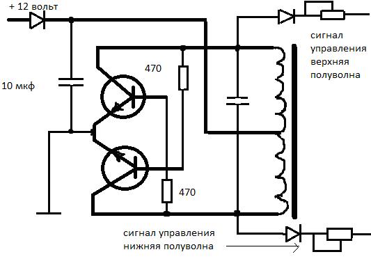 для управления генератором