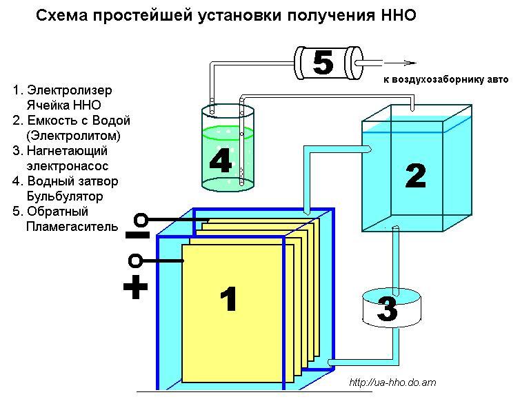 Атомно-водородная сварка своими руками 27