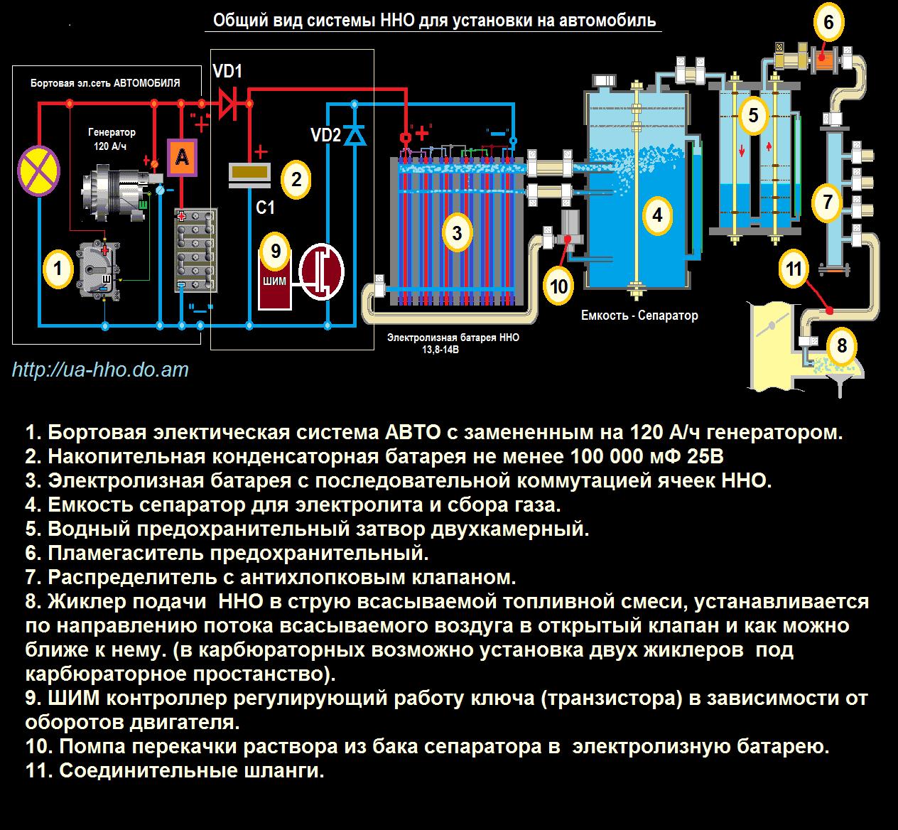 Электролизер своими руками в машину схема