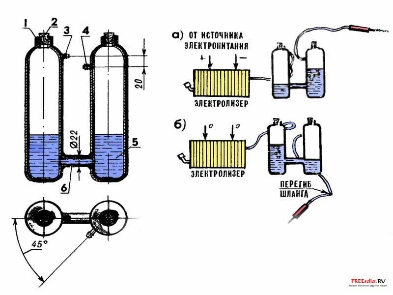 Электролизер своими руками водород