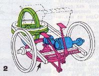 Маховик-генератор KERS 80759267