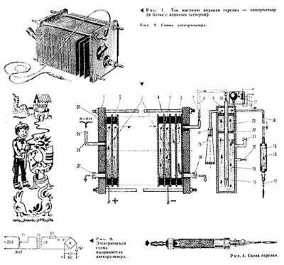 Рис. 2. Схема электролизера: 1 - плата, 2 - прокладка, 3 - электроды, 4 - стяжной болт, 5 - отверстие для газовой...